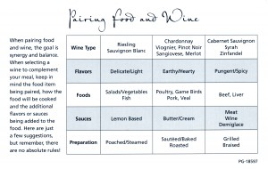 Wine Paring Made Simple